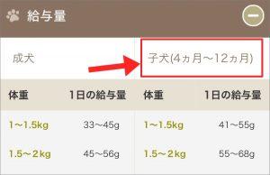 モグワンドッグフードは子犬でも食べられるの?